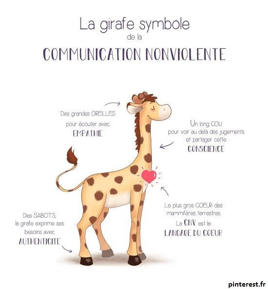 Marshall Rosenberg a choisi la girafe comme symbole de la Communication non-violente dans l'éducation positive.
