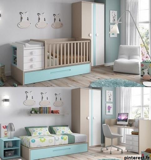 Idée de déco dans la chambre de votre enfant, un berceau qui se transforme en lit. Cela vous évitera de devoir racheter un lit quand votre enfant sera plus grand.
