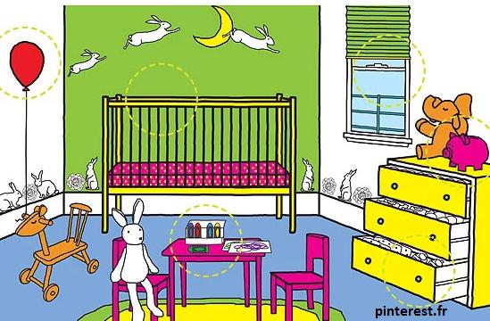 Ce qu'il faut sécurisé dans une chambre d'enfant